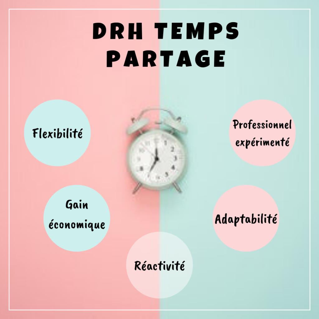 DRH temps partagé : les intérêts d'y recourir